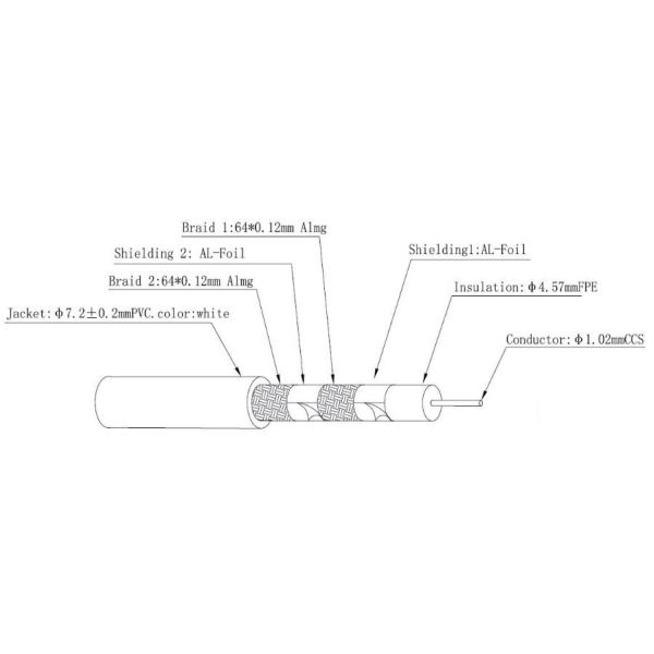 100m antennenkabel koaxialkabel 4 fach geschirmt 120db ccs. Black Bedroom Furniture Sets. Home Design Ideas
