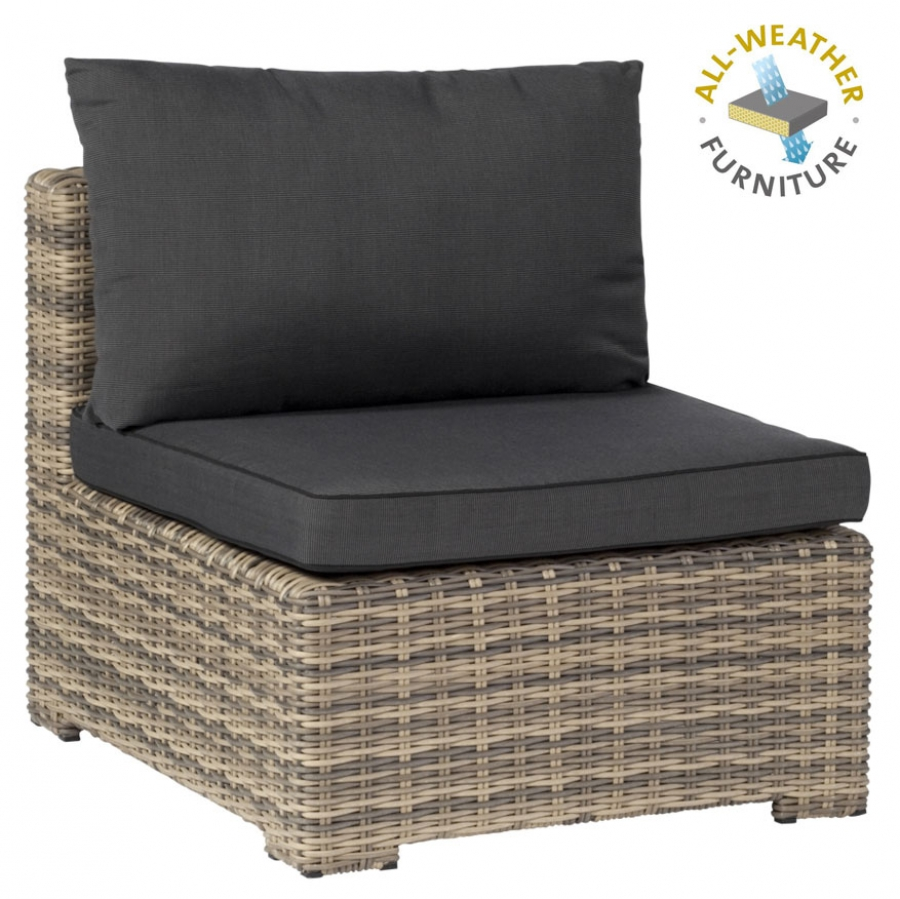 gartenlounge geflecht polster wetterfest sitzgruppe gartensofa ecksofa garten ebay. Black Bedroom Furniture Sets. Home Design Ideas